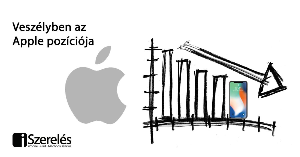 Apple visszaesés